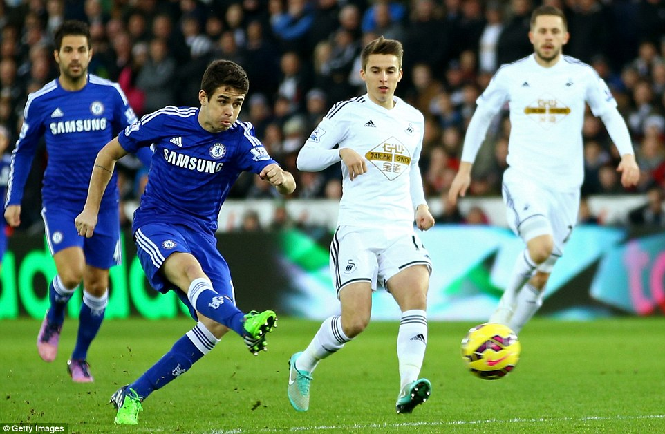 Can Swansea register another home win against Chelsea?